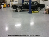 GARAGE FLOOR EPOXY KITS
