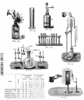 Tim Holtz Cling Rubber Stamp Set - Laboratory