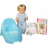 Potty Training in One Day� - The Basic System for Boys