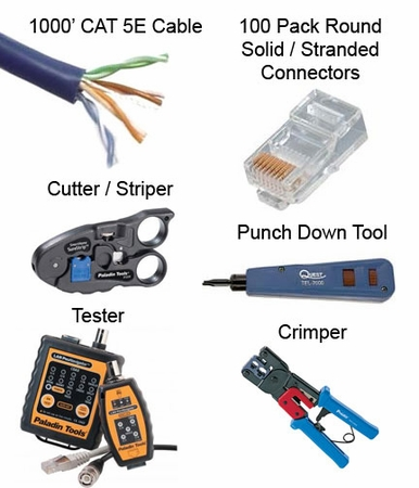 Make Your Own Cat5e Cable Kit - Pro