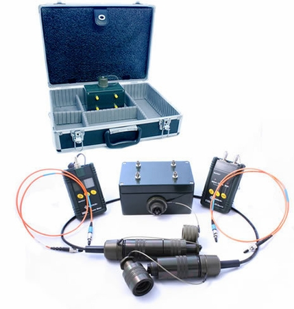 TFOCA Tactical Test Kit, 4-Channel, Multimode 62.5/125 Micron