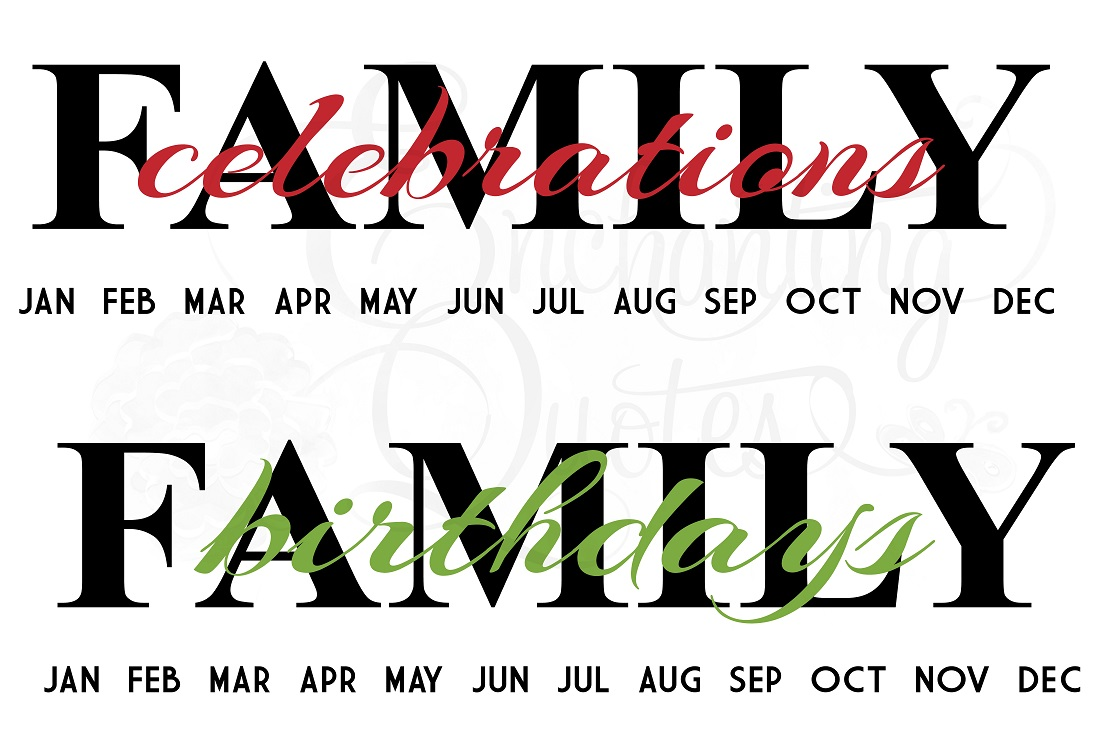 Family Celebration Quotes Family Birthdays/celebrations
