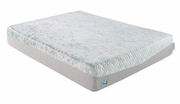 ComforPedic IQ 190 mattress by BeautyRest (also known as Exceptional)