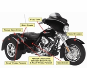MOTORCYCLE ARMOR KIT FOR TRIGLIDE