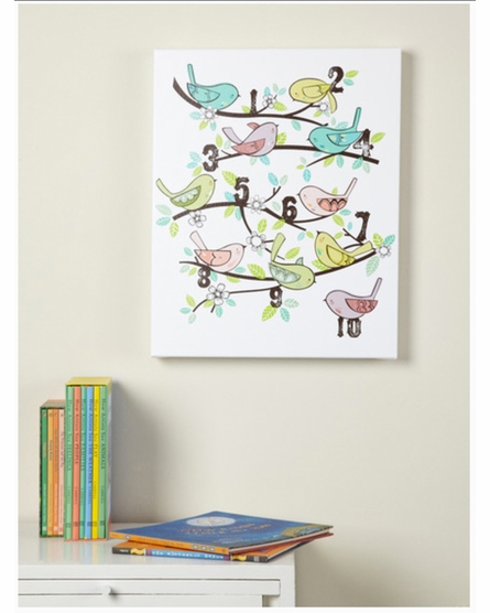 1 2 3 Birds Canvas Reproduction