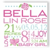 Bella Rose Personalized Canvas Birth Announcement