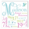 Blue Butterfly Dreams Personalized Canvas Birth Announcement