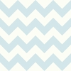 Blue Chevron Wallpaper