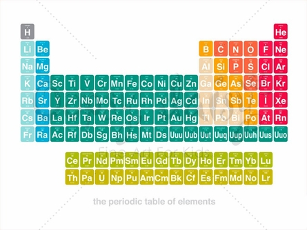 Periodic Table of Elements Canvas Wall Art
