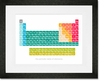 Periodic Table of Elements Framed Art print