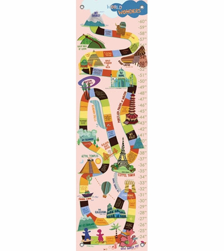Pink World Wonders Growth Chart