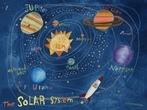 Solar System Canvas Wall Art