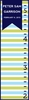 Stripes Flag Boy Personalized Growth Chart