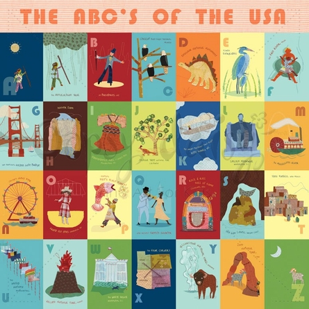 The ABC's of the USA Canvas Wall Art