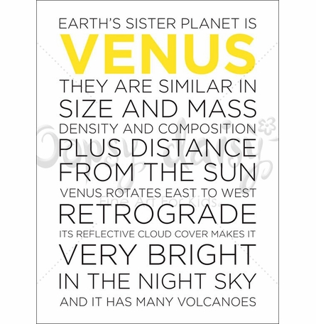 Venus Facts Canvas Wall Art