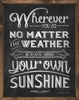 Wherever You Go Chalkboard Vintage Framed Art Print