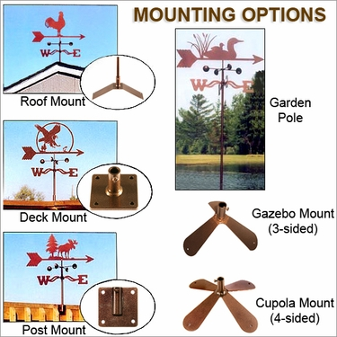 EZ Vane Steel Mounts - Click to enlarge