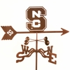 North Carolina State Wolfpack