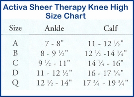 Activa Sheer Therapy Knee High (Open Toe) (15-20mmHg)