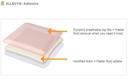 Allevyn Adhesive Hydrocellular  Foam Dressings Home Page