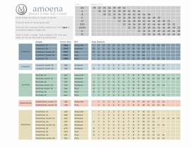 Amoena Contact 3E with Comfort+ Breast Form 386