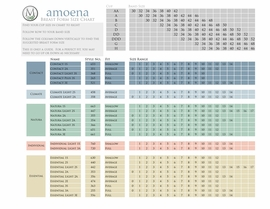 Amoena Natura 3E Breast Form 661
