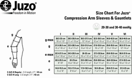 Juzo Dynamic (Varin)  Soft-In Compression Arm Sleeve 3511 CG (20-30 mmHg)