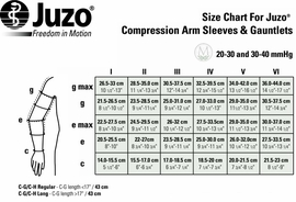 Juzo Dynamic (Varin) Soft-In Compression Arm Sleeve 3512 CG (30-40 mmHg)