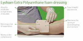"Lyofoam Extra Polyurethane Foam Dressings (4""x7"") (Box of 10)"