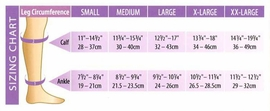 Mediven Motion Sizing Chart