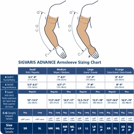 Sigvaris 910 Advance Armsleeve with Grip Top, With Gauntlet, (30-40mmHg)