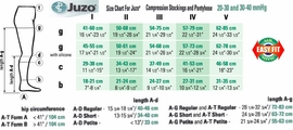 Size Chart for Juzo Compression Stockings and Pantyhose