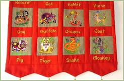 Pano with Chinese Zodiacs