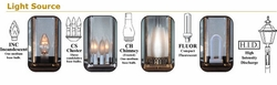 Astor Medium Tri Light Post Lantern Set Lighting Fixture