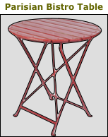 See the Parisian Bistro Table