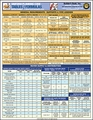 Uniform Plumbing Code (UPC) Tables/Formulas Quick-Card - New!
