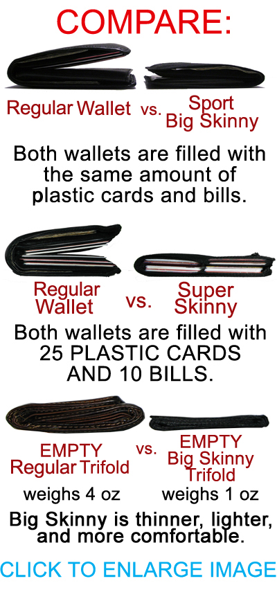 The Skinny on Our Wallets