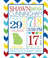 Boy Bright Personalized Birth Announcement Plush Blanket