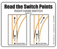 "Aldon 4015-177 Read Switch Points Right Hand Switch 22"" X 19"" (Pole Mount)"