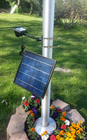 High End Commercial Solar Flagpole Light - 12 Ultrabright LEDs - 420 LUX