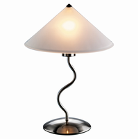 LumiSource Lighting Collection