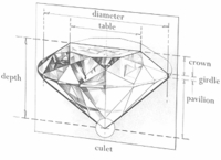 Ziamond Jewelry Anatomy & Terms