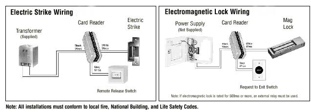 Allinoneunit additionally Access Control Wiring Schematic in addition NSS besides Srs Inter  Wiring Diagram further Latching Relay Wiring Diagram. on magnetic door lock wiring diagram