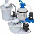 Sand Filter Pumps for Intex Pools