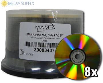 Finally a DVD suitable for storing your most precious files!
