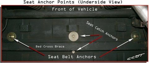 Anchor Point - Click to Enlarge Image
