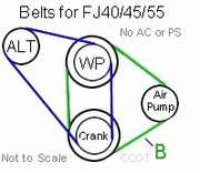"Belt ""B"" - w/Air Pump - FJ40/45- '71/'73 - Aft Mrkt"