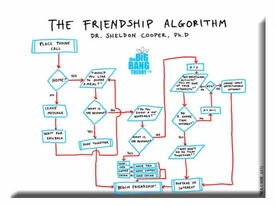 The Big Bang Theory Accessory Magnet Friendship Algorithm