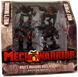 Wizkids Mechwarrior Wolf's Dragoons Wolf Spiders Action Pack