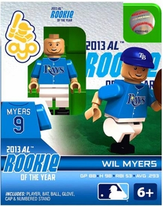 OYO Baseball MLB Building Brick Minifigure Wil Myers 2013 AL Rookie of the Year